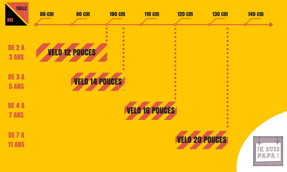 guía de tallas de bicicletas para niños